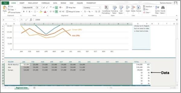 Hoja de trabajo con datos