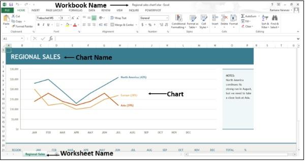 Hoja de cálculo de Excel con plantilla