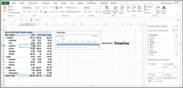 Tabla de línea de tiempo dinámica