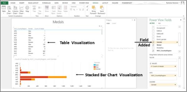 Campo de visualización de barras apiladas