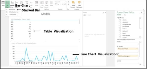 Gráfico de visualización de barras