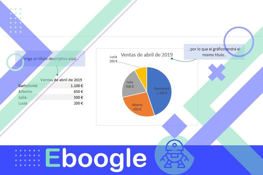 Excel: Crea gráficos en excel